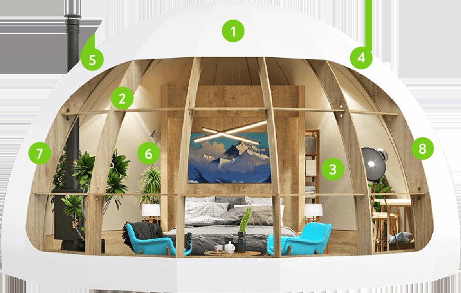 Glemping-kupol-inside